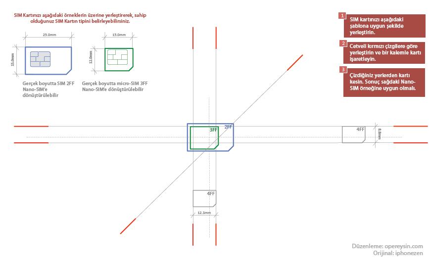 Micro sim карта своими руками шаблон